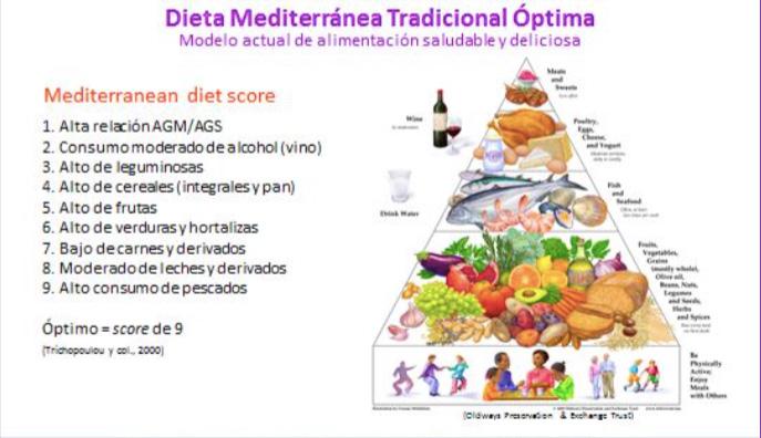 Dieta mediterránea tradicional óptima